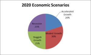 2020-Economic-Scenarios