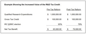 R-and-D-tax-credit