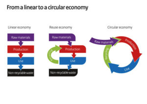 Sustainability_chart