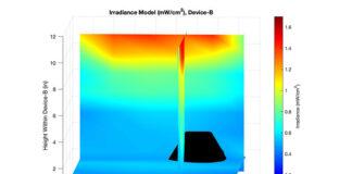 UV-Device-B-Heat-Map-KN95-Mask